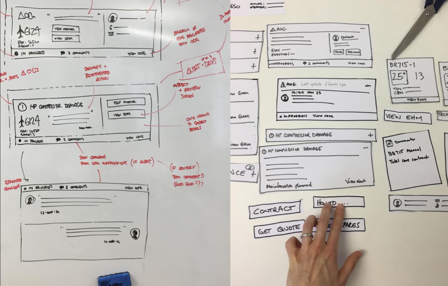 business prototypes